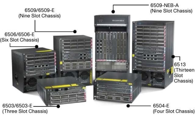 Cisco 6509